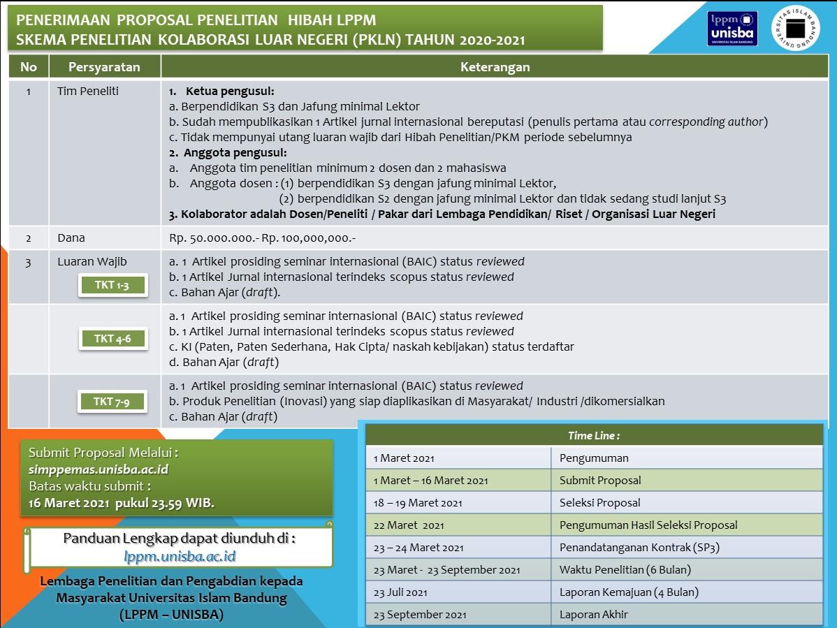 Penerimaan Proposal Penelitian Hibah LPPM Skema Penelitian Kolaborasi Luar Negeri (PKLN) Tahun 2020-2021